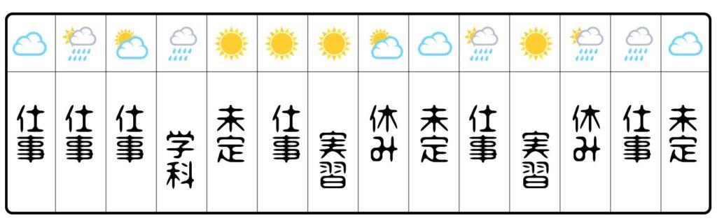 天気で毎日の予定を決めてみるなんてことが出来るのもワーケーションならでは。